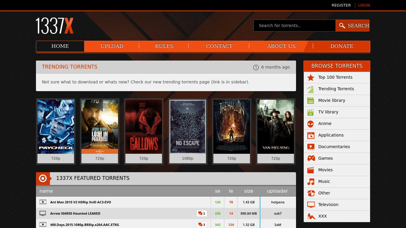 good sites for torrenting movies