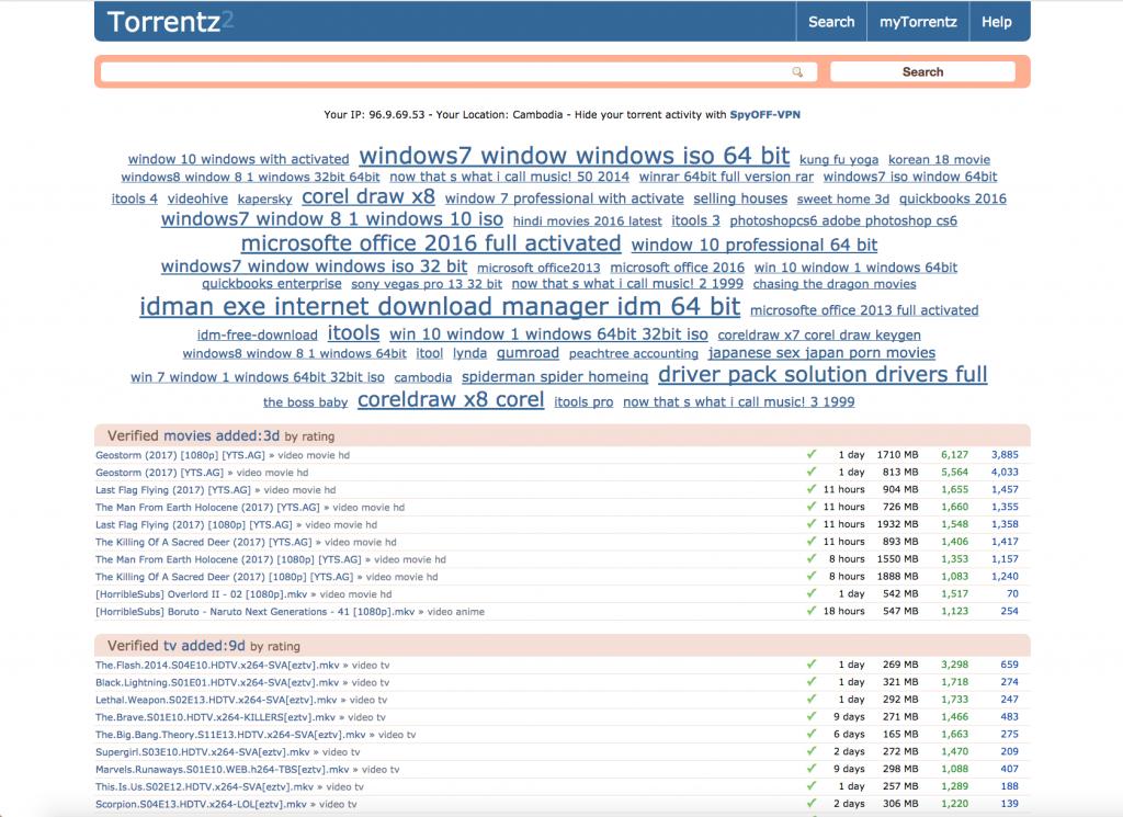 Torrentz2 Free Proxy